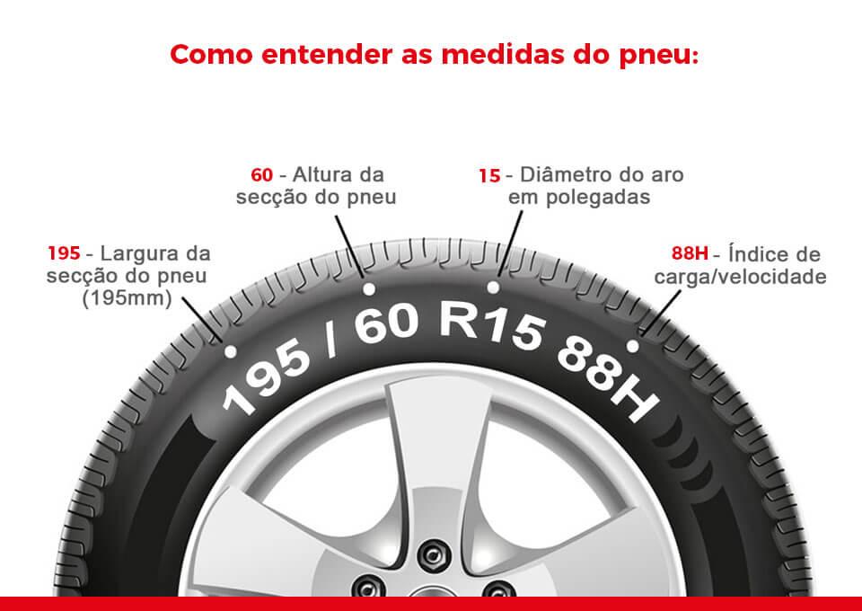 Como entender as medidas do seu pneu