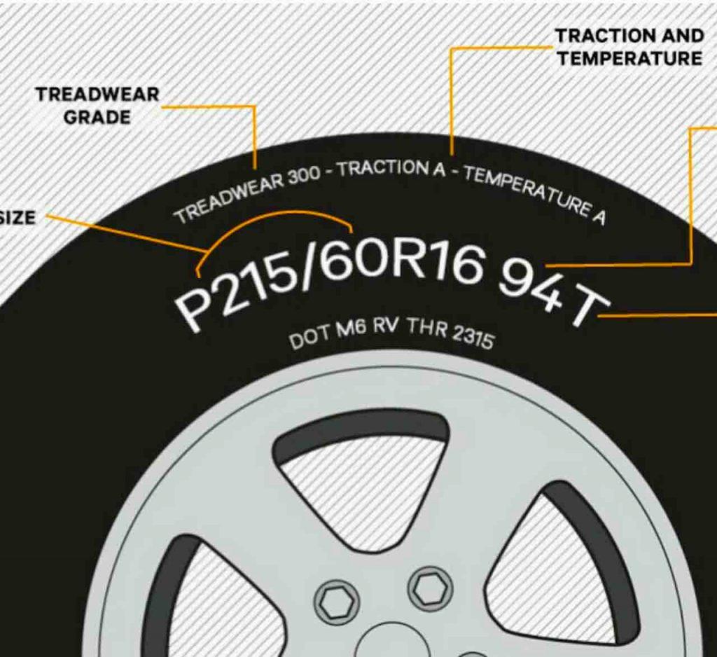 Como escolher pneus, o código treadwear