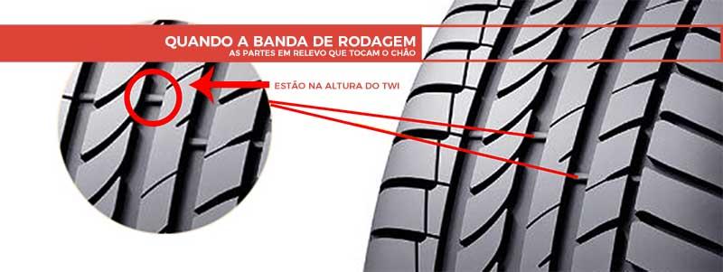 Como escolher pneus novos, o TWI