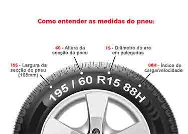 Como entender a medida dos pneus